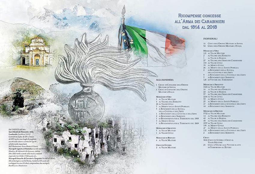 Calendario Carabinieri Prezzo.Avellino Presentati Calendario Storico 2019 E Agenda Dell